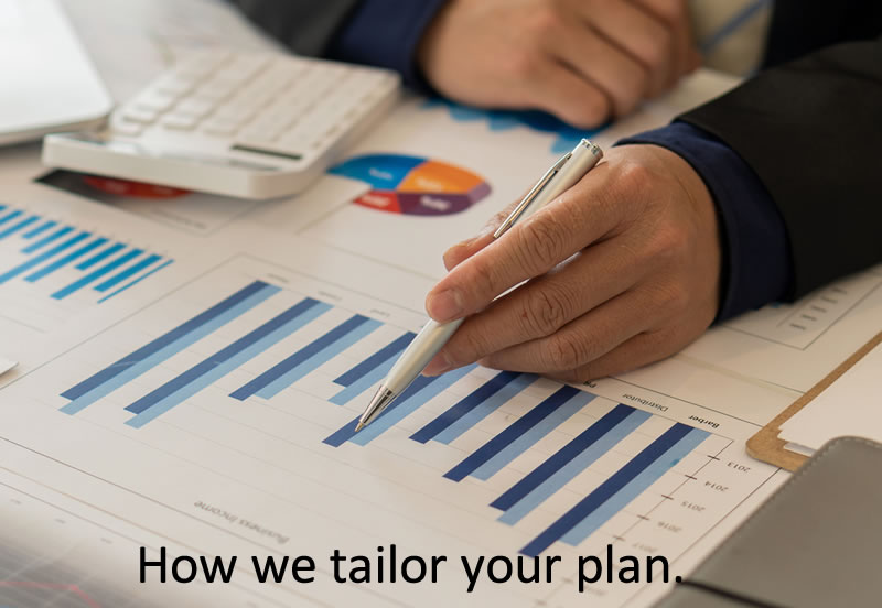 How we tailor your plan.